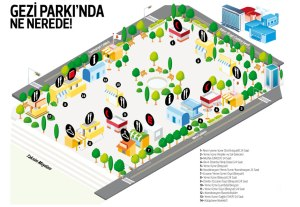 Gezi Parki'nda Ne Nerede (guide to the self organization of Gezi Park occupiers)